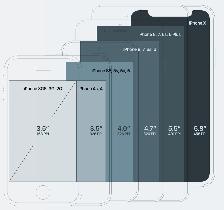 следует нога определить размер картинки для моего смартфона тонко